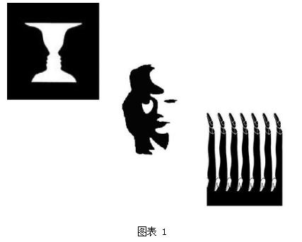 广东教师资格幼儿教综关于知觉的特性